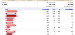 google webmaster tool keyword tool