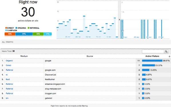 google_analytics_tool