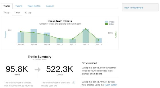 twitter_web_analytics_tool