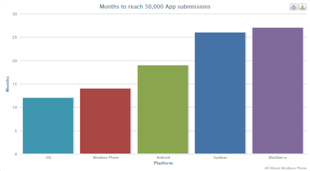 windows 50,000 apps