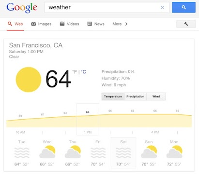 Excellent Google Search Gets New Weather Widget For Ipad And Android Beutiful Home Inspiration Semekurdistantinfo