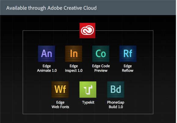 Adobe's Edge Tools