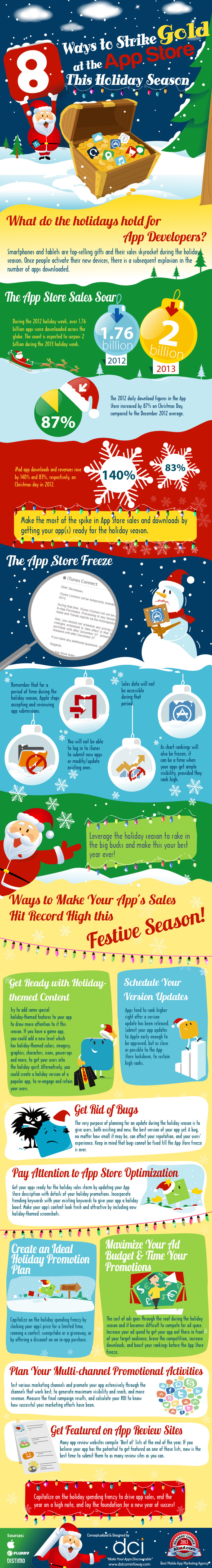 infographic-8-Ways-to-Strike-Gold-at-the-App-Store-This-Holiday-Season