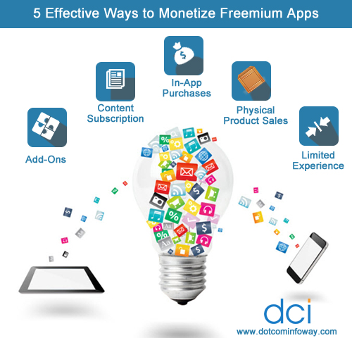 5 Effective Ways to Monetize Freemium Apps