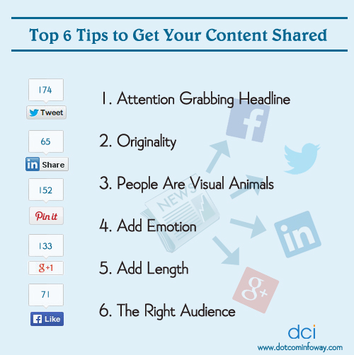 Top 6 Tips To Get Your Content Shared