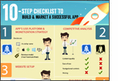 Infographic on Successful App Development & Promotion