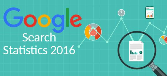 google search stats