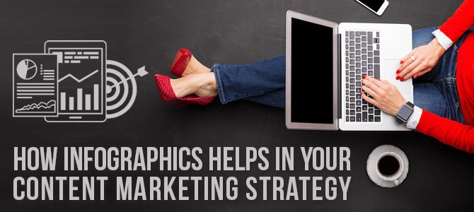 How-Infographics-Helps-in-your-Content-Marketing-Strategy
