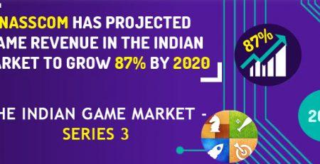 Indian game marketing