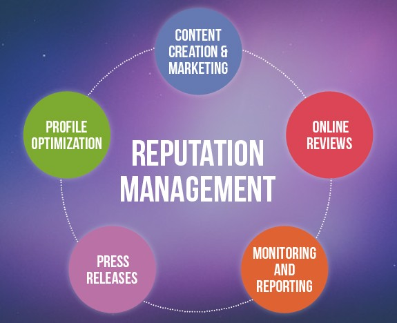 manajemen reputasi online