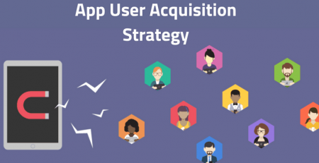 App User Acquisition Strategy