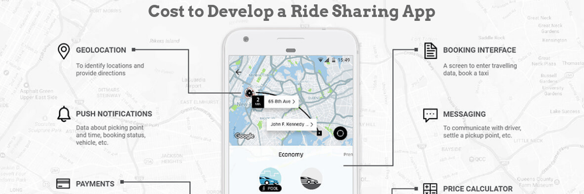Cost to Develop a Ride Sharing App