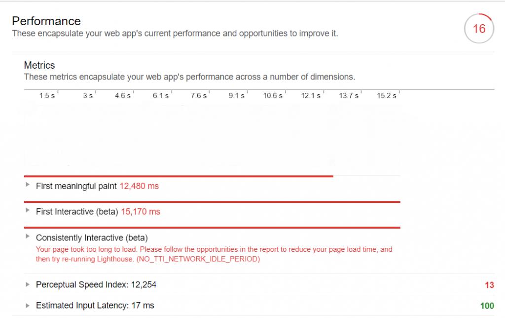 Google-Lighthouse-Performance